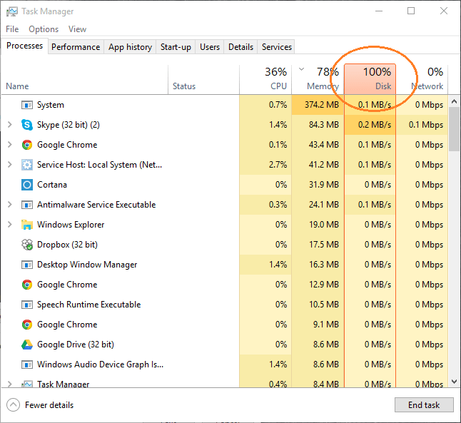 7 Tips to Fix 100% Disk Usage Problem in Windows 10 | Whatsabyte