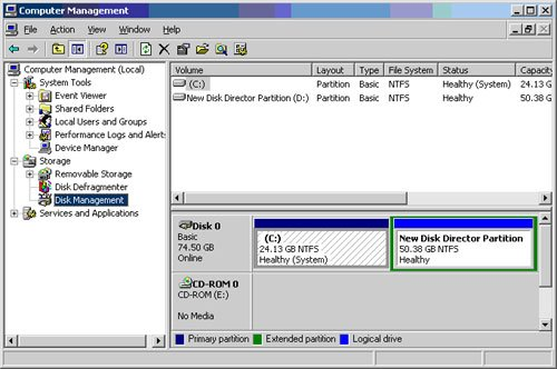 Windows Server 2003 Disk Management Reports The new Partition accurately