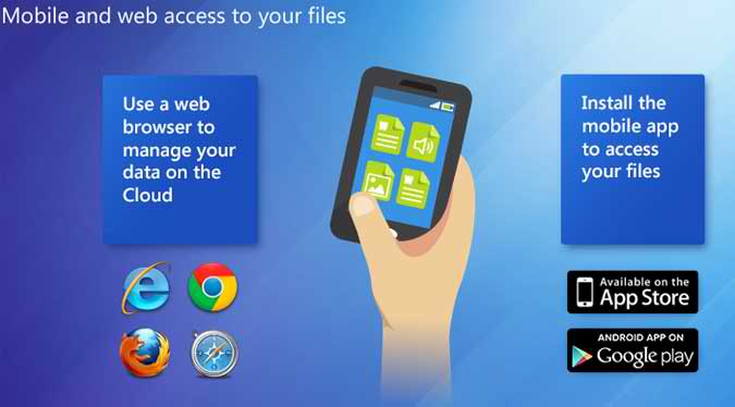 Mobile and Web Access to your Files