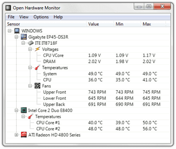 Full Guide: How to Monitor CPU & GPU Temps (And How to Lower It!)