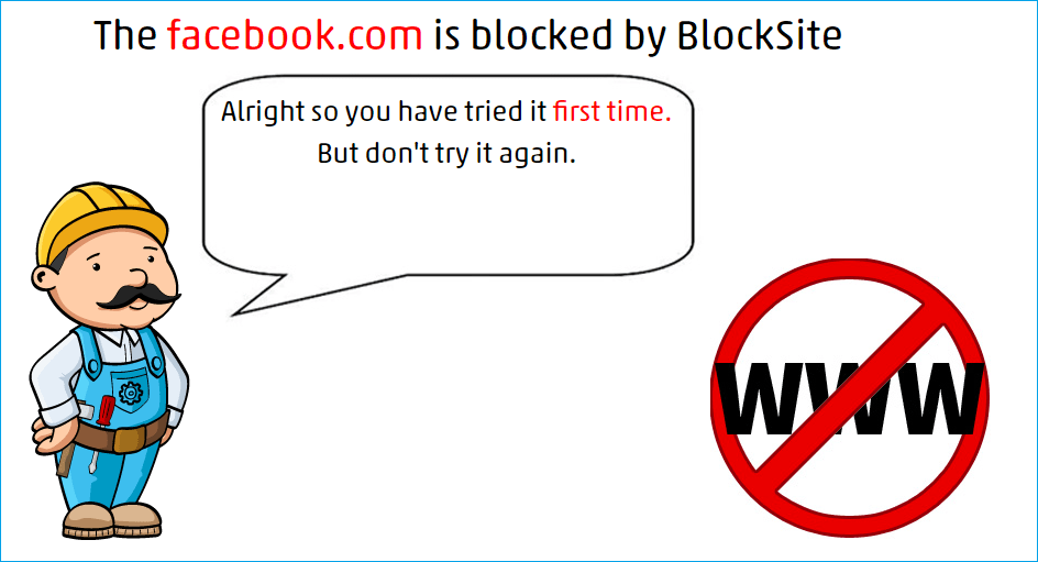 blocked sites