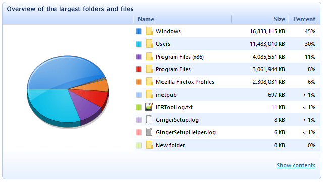 large folders and files