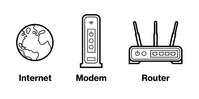 modem router infographic