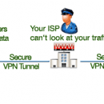what is vpn 1 150x150